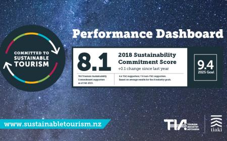 TSC Sustainability Dashboard PPT
